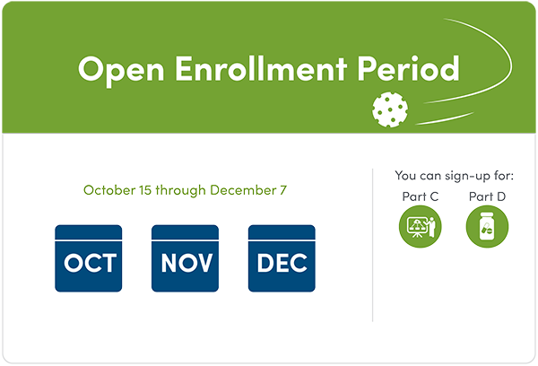 Medicare Open Enrollment Period Graphic